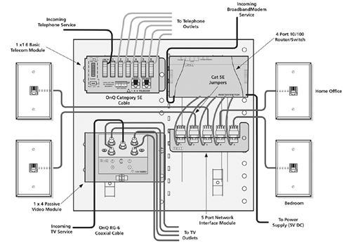 home ethernet wiring diagram  .jebas, wiring diagram